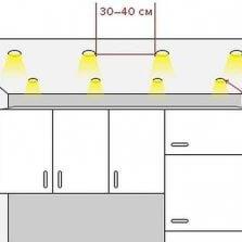 Подготовка помещения для установки натяжных потолков